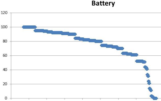 scosche-battery