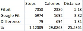 fit-steps-compare